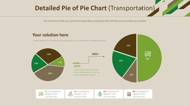 파이 차트의 세부 파이 (교통)_01