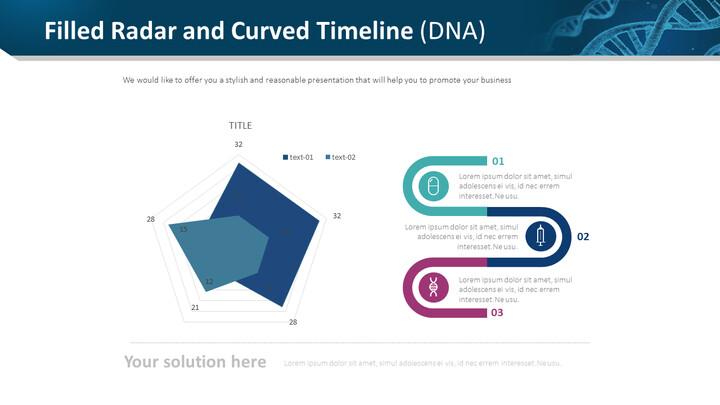 Filled Radar and Curved Timeline (DNA)_01