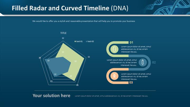 Filled Radar and Curved Timeline (DNA)_02