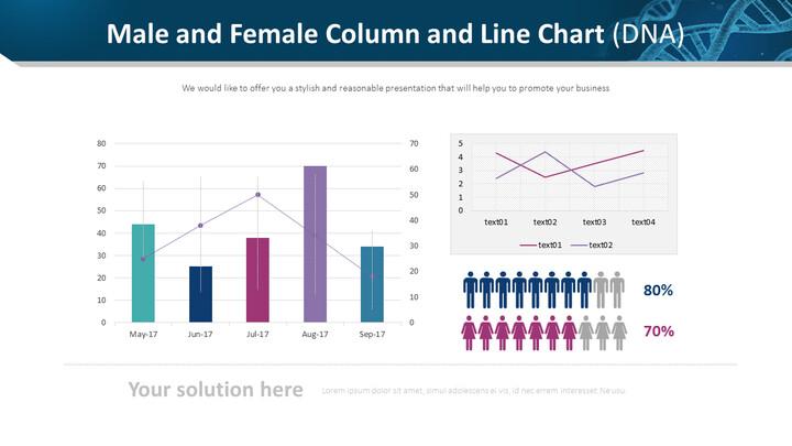 수컷 및 암컷 열 및 꺾은 선형 차트 (DNA)_01