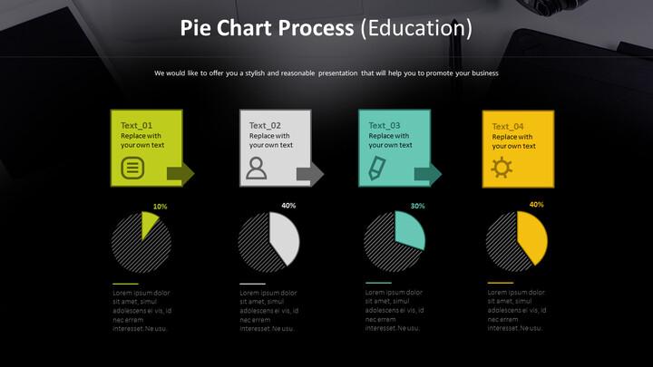 파이 차트 프로세스 (교육)_02