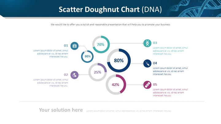 분산 형 도넛 형 차트 (DNA)_01