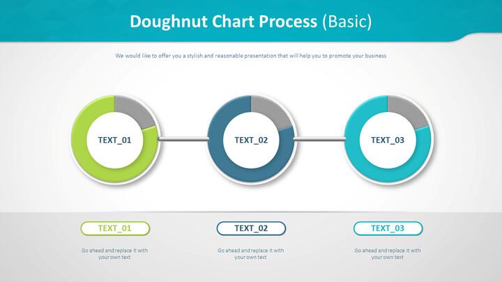 도넛 형 차트 프로세스 (기본)_01