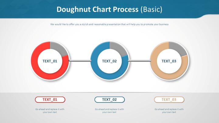 도넛 형 차트 프로세스 (기본)_02