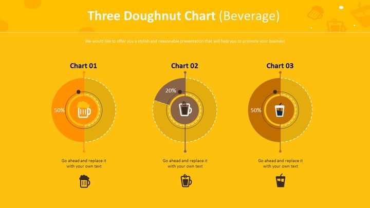 3 개의 도넛 형 차트 (음료)_01