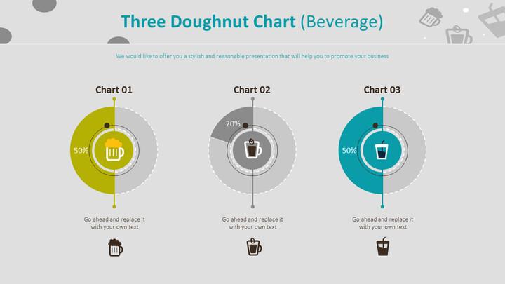 3 개의 도넛 형 차트 (음료)_02