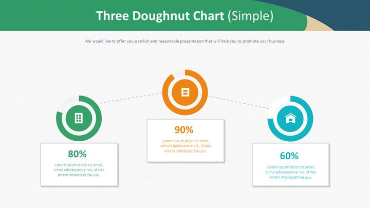 Three Donut Chart (단순)_01