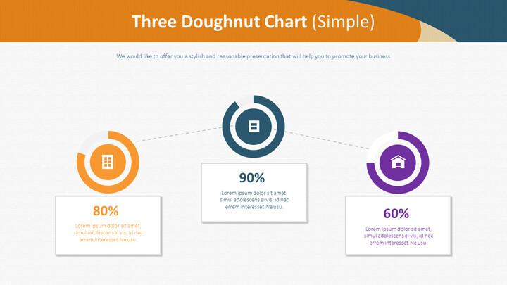 Three Donut Chart (단순)_02