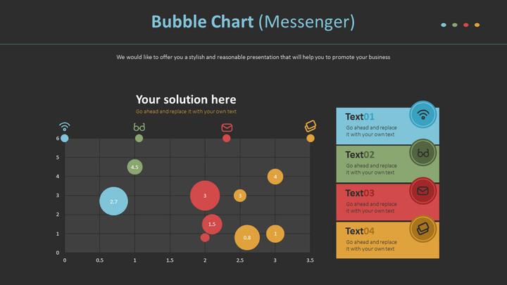 버블 차트 (메신저)_02