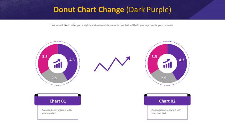 도넛 형 차트 변경 (진한 자주색)_01