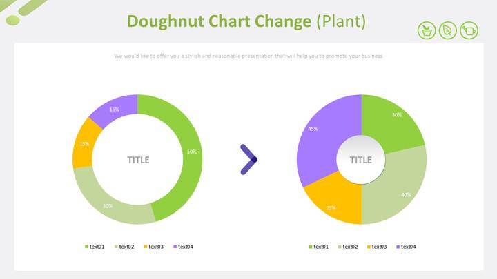 도넛 형 차트 변경 (플랜트)_01