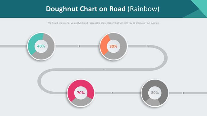 도 (무지개)에 도넛 형 차트_01
