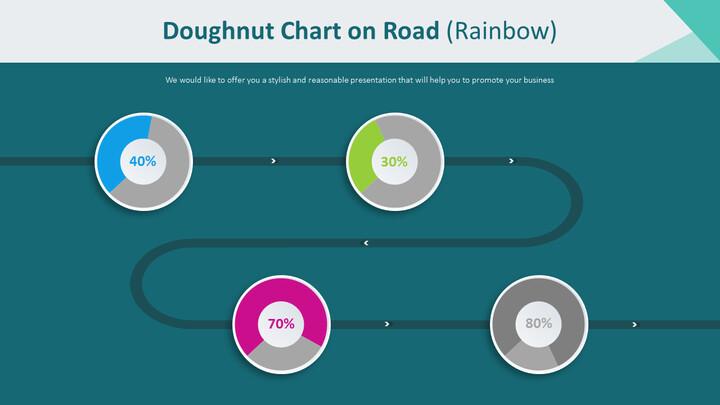 도 (무지개)에 도넛 형 차트_02
