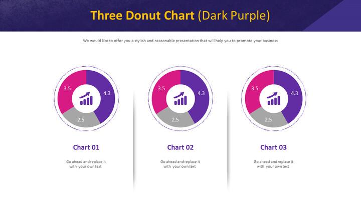 3 개의 도넛 형 차트 (진한 자주색)_01
