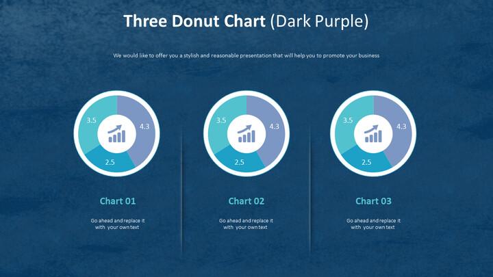 3 개의 도넛 형 차트 (진한 자주색)_02
