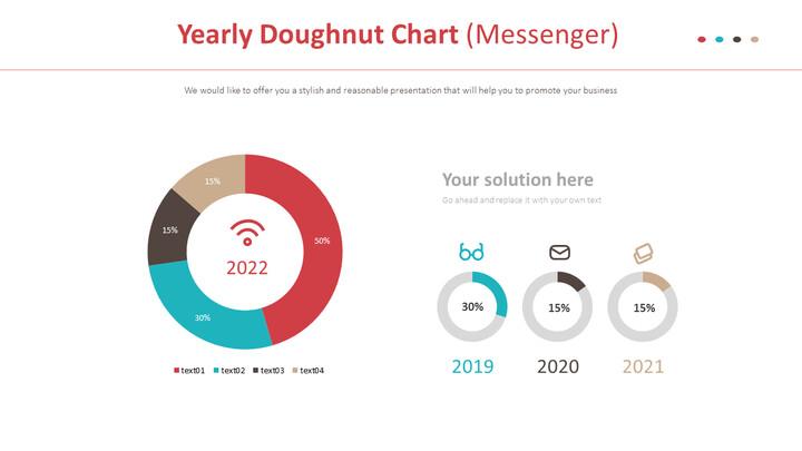 연간 도넛 형 차트 (메신저)_01