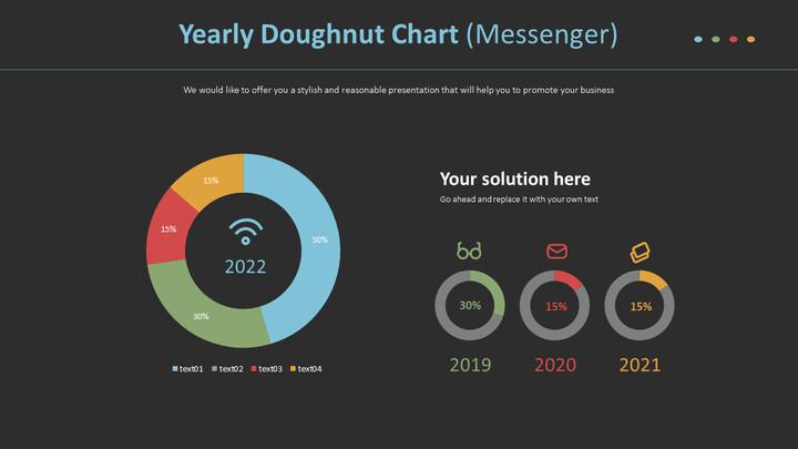 연간 도넛 형 차트 (메신저)_02