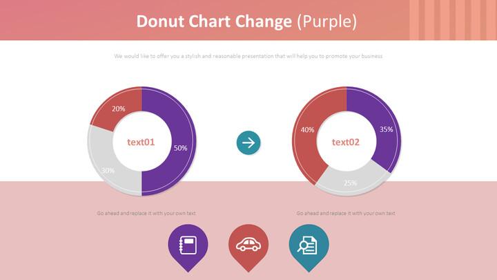 도넛 형 차트 변경 (보라색)_02