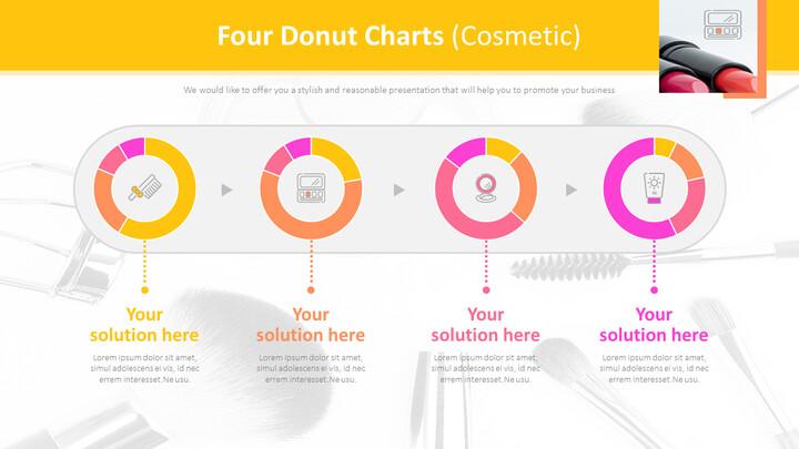 4 개의 도넛 형 차트 (화장품)_01