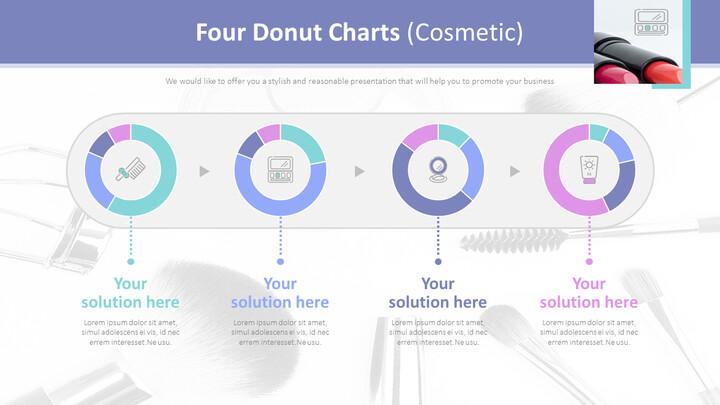 4 개의 도넛 형 차트 (화장품)_02