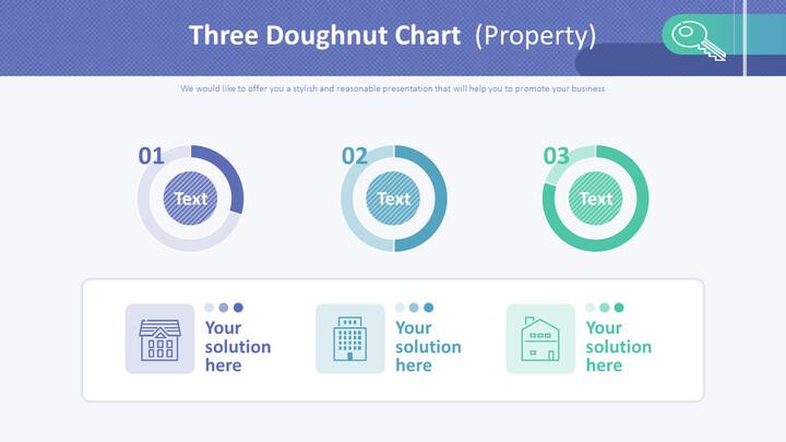 3 개의 도넛 형 차트 (속성)_01