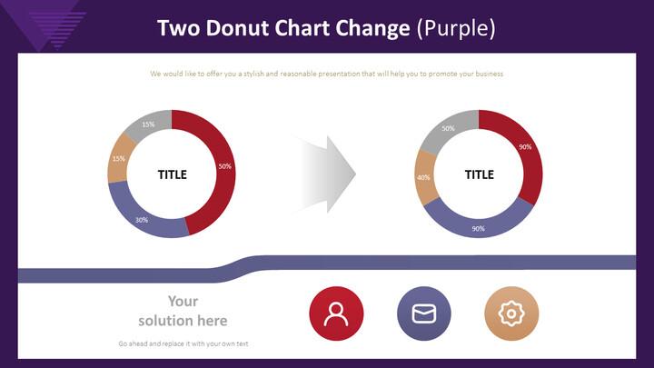 두 개의 도넛 형 차트 변경 (보라색)_01