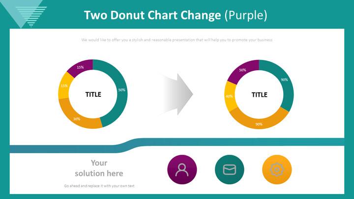 두 개의 도넛 형 차트 변경 (보라색)_02