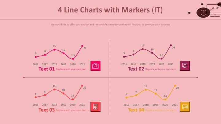 마커가있는 4 개의 꺾은 선형 차트 (IT)_02