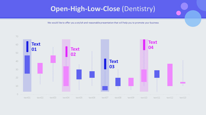 Open-High-Low-Close (Dentistry)_01