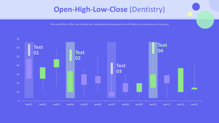 Open-High-Low-Close (Dentistry)_02