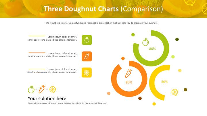 3 개의 도넛 형 차트 (비교)_01
