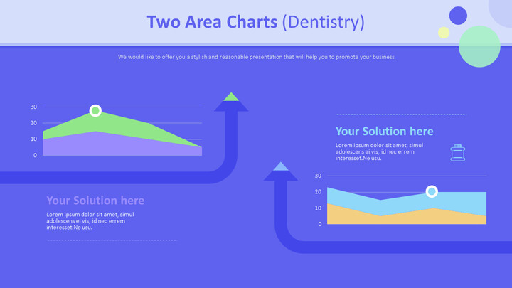 Two Area Charts (Dentistry)_02