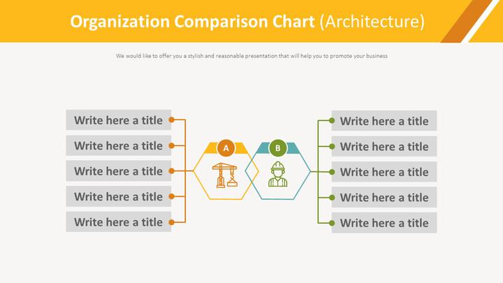 Organization Comparison Chart Diagram (Architecture)_01