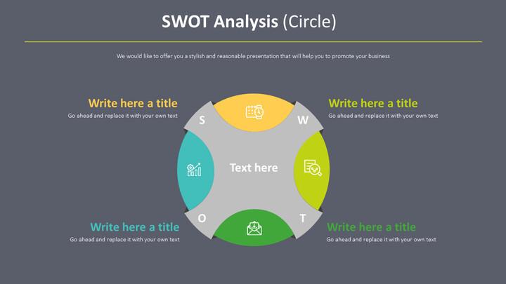 SWOT 분석 다이어그램 (원)_02