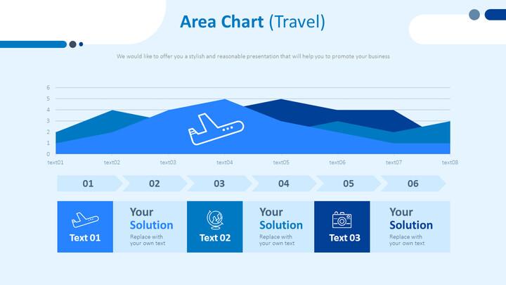 Area Chart (Travel)_02