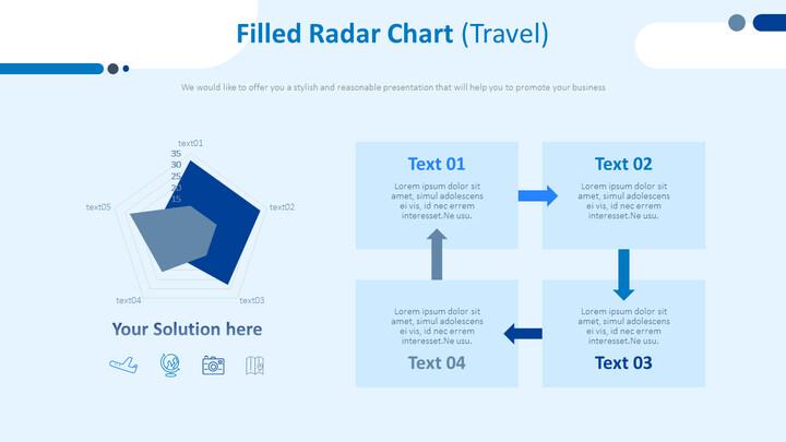 Filled Radar Chart (Travel)_02