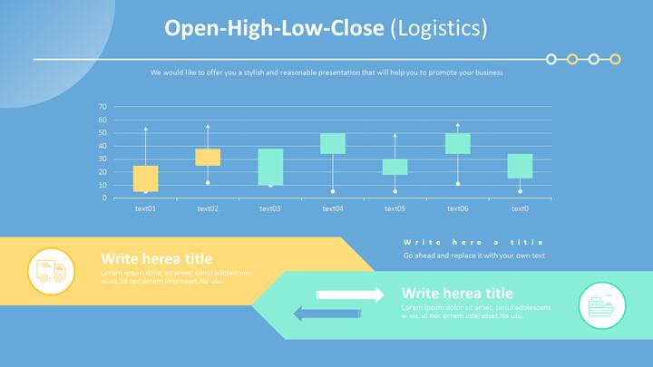 Open-High-Low-Close (Logistics)_01
