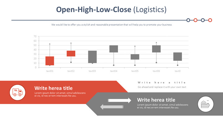 Open-High-Low-Close (Logistics)_02
