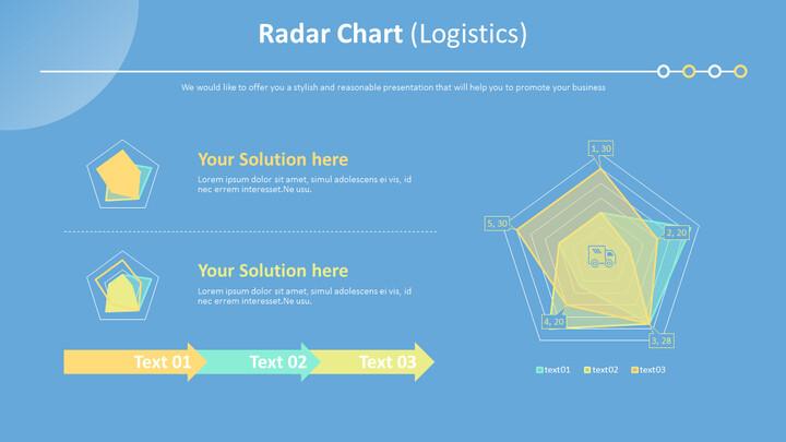 Radar Chart (Logistics)_01