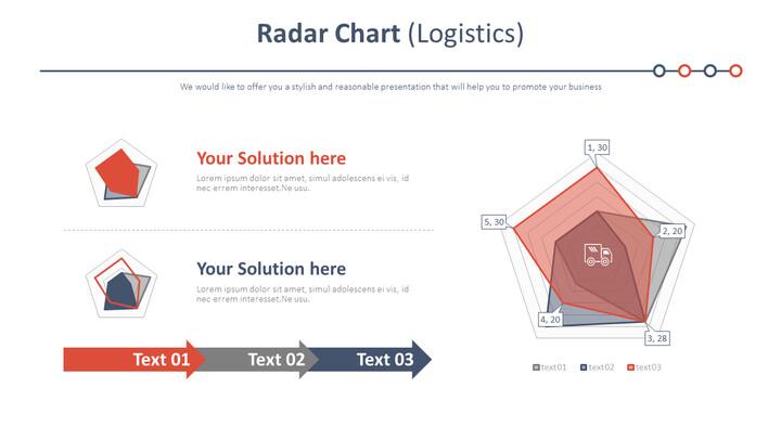 Radar Chart (Logistics)_02