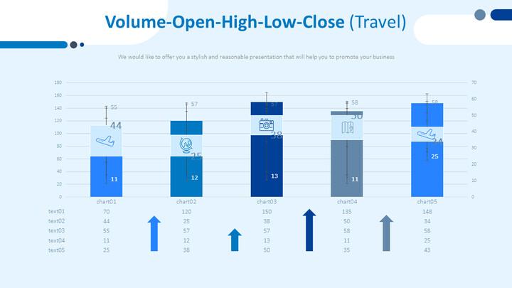 Volume-Open-High-Low-Close (Travel)_02