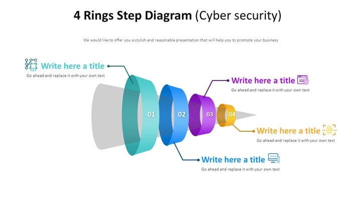 4 Rings 스텝 다이어그램 (사이버 보안)_01