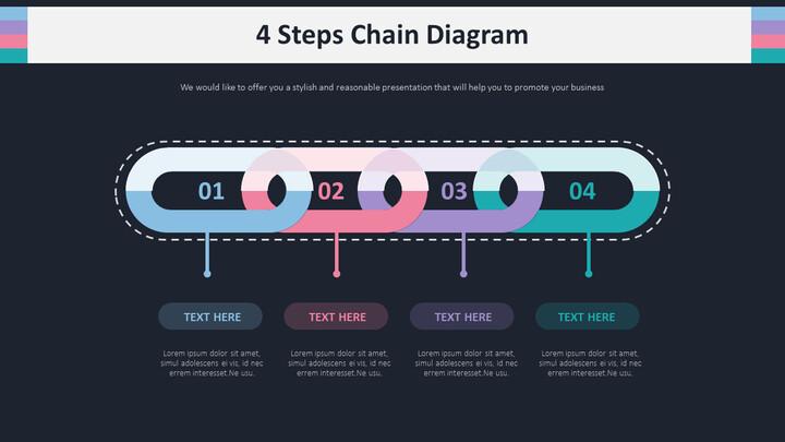 4 단계 체인 다이어그램_02