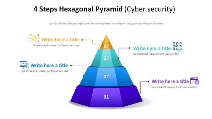 4 Steps Hexagonal Pyramid Diagram (Cyber security)_01