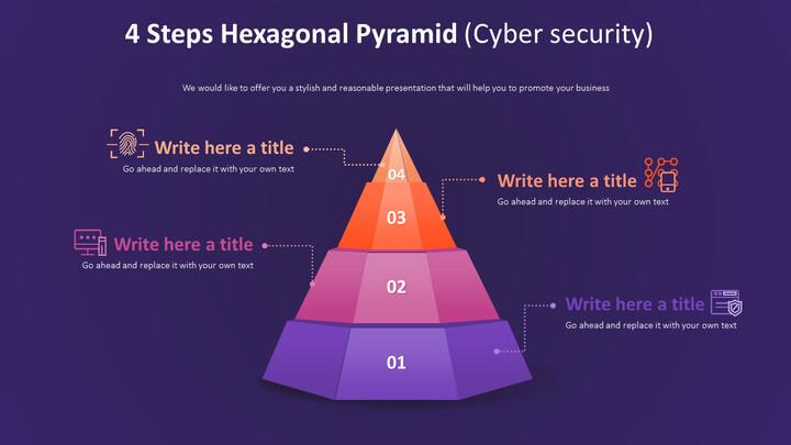 4 단계 6 각형 피라미드 다이어그램 (사이버 보안)_02