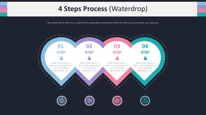 4 단계 공정 다이어그램 (물방울)_02
