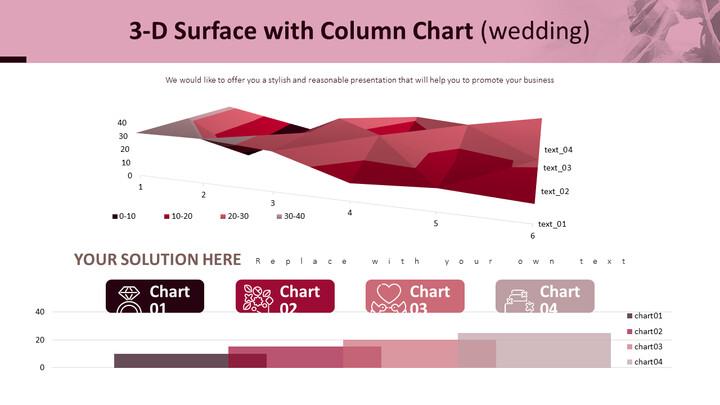 3-D Surface with Column Chart (Wedding)_01
