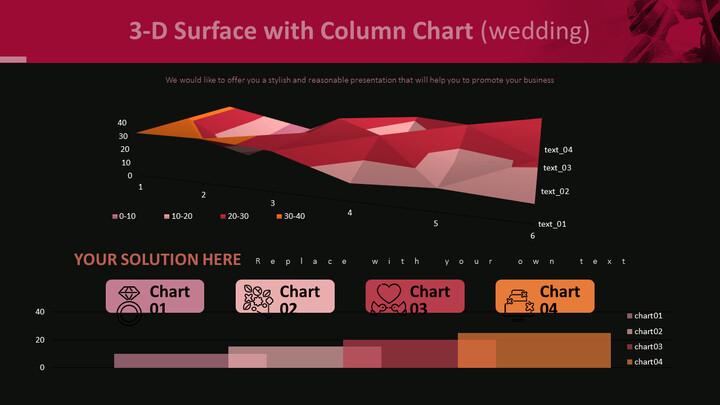 3-D Surface with Column Chart (Wedding)_02