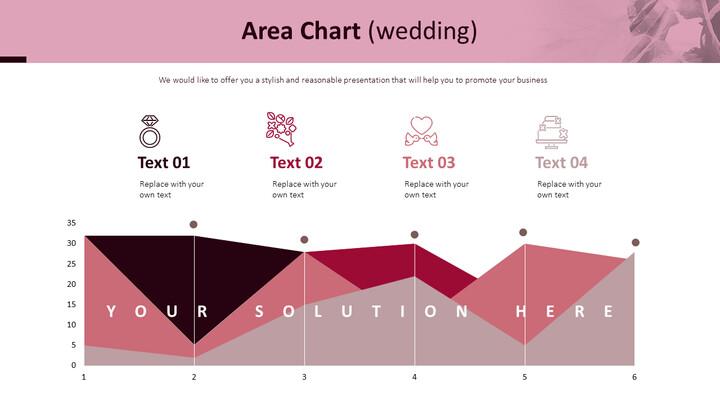 Area Chart (Wedding)_01