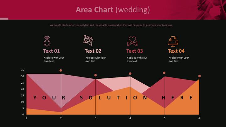 Area Chart (Wedding)_02